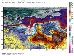 ecm_t850_uv_natl_8.png